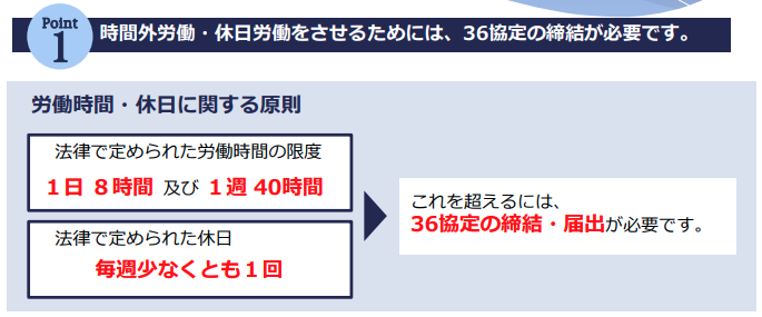 36協定(厚生労働省)